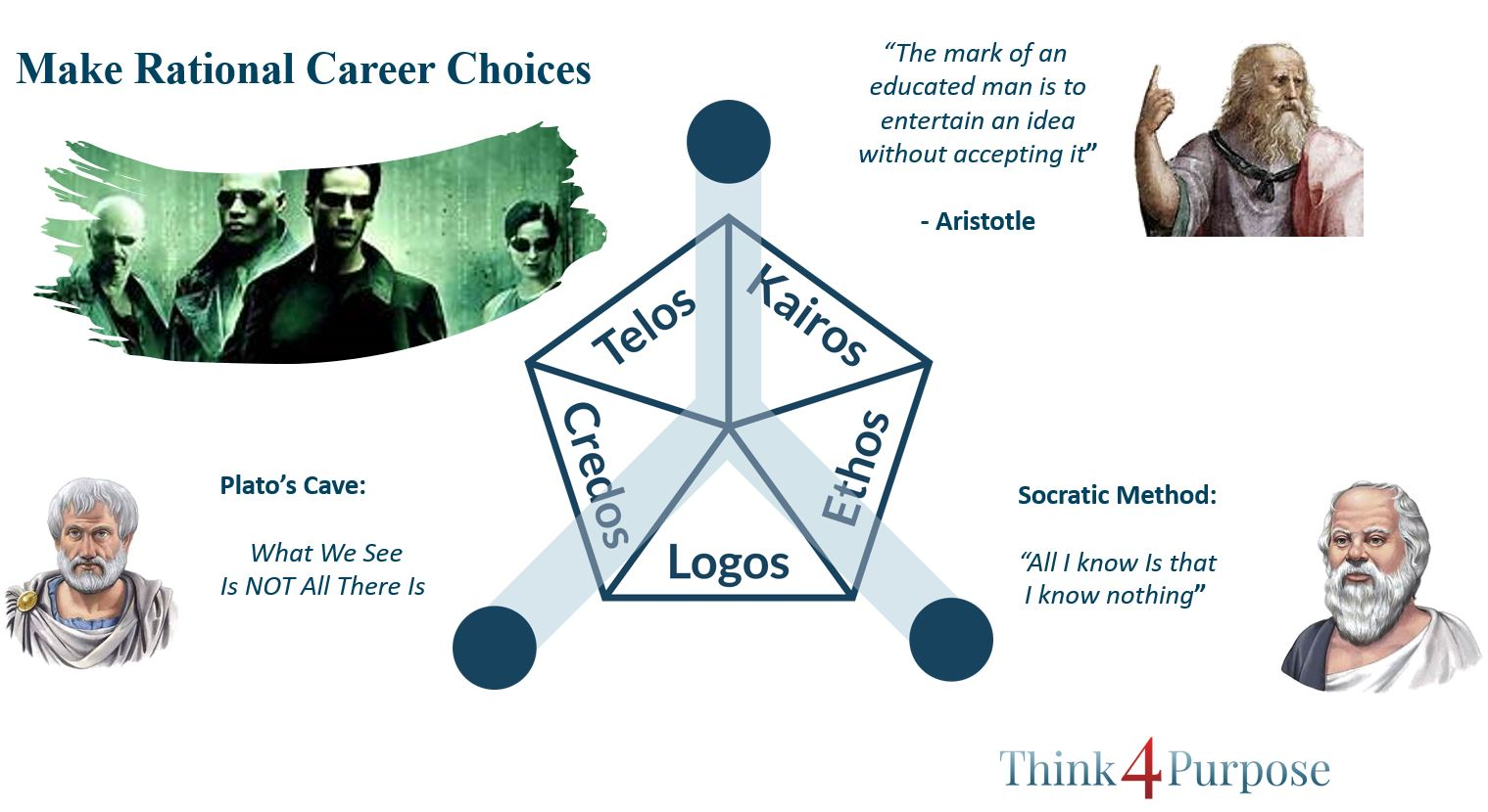 How 'The Matrix' Movies Can Inspire Engineers To Think Better In The Future